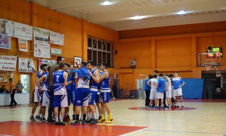 U18G Bk Albano - Olimpia Roma 46-85 1
